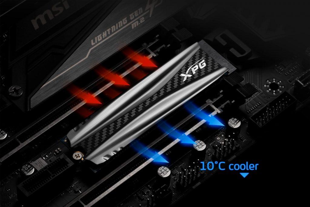 XPG GAMMIX S50 est vendu avec son propre système de refroidissement