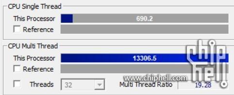 5950X-CPU-Z