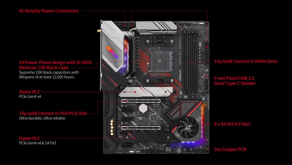 X570 PG Velocita avec specifications