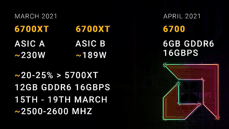 RX 6700 XT specs