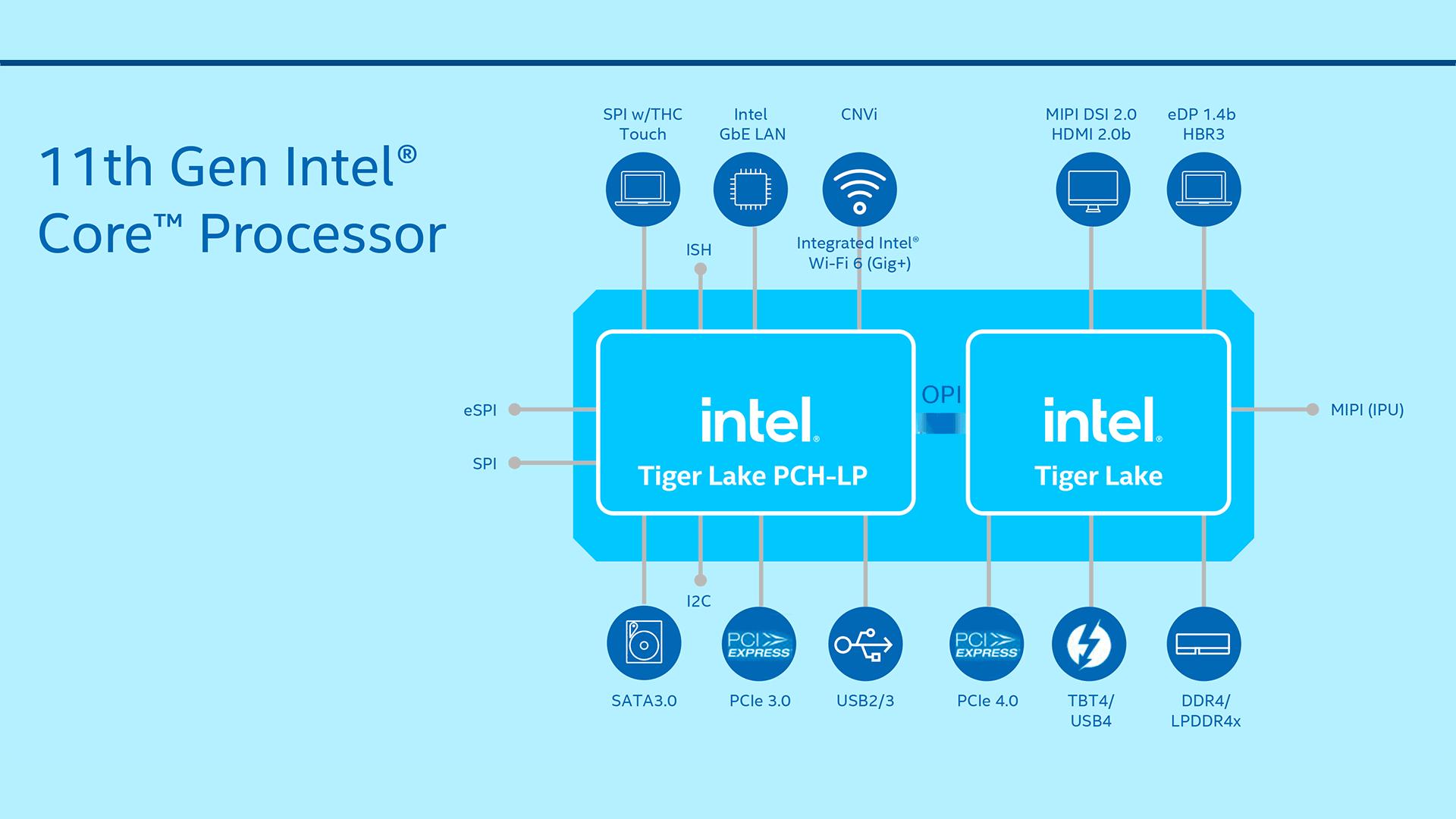 Intel-11th-gen-core-mobile