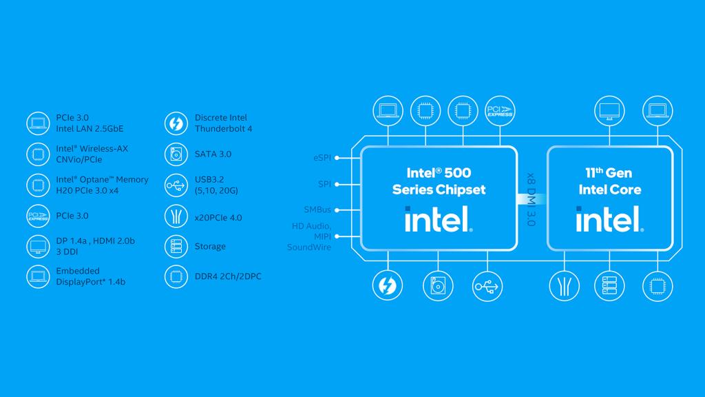 Intel-11th-gen-core-desktop-processors-diagram