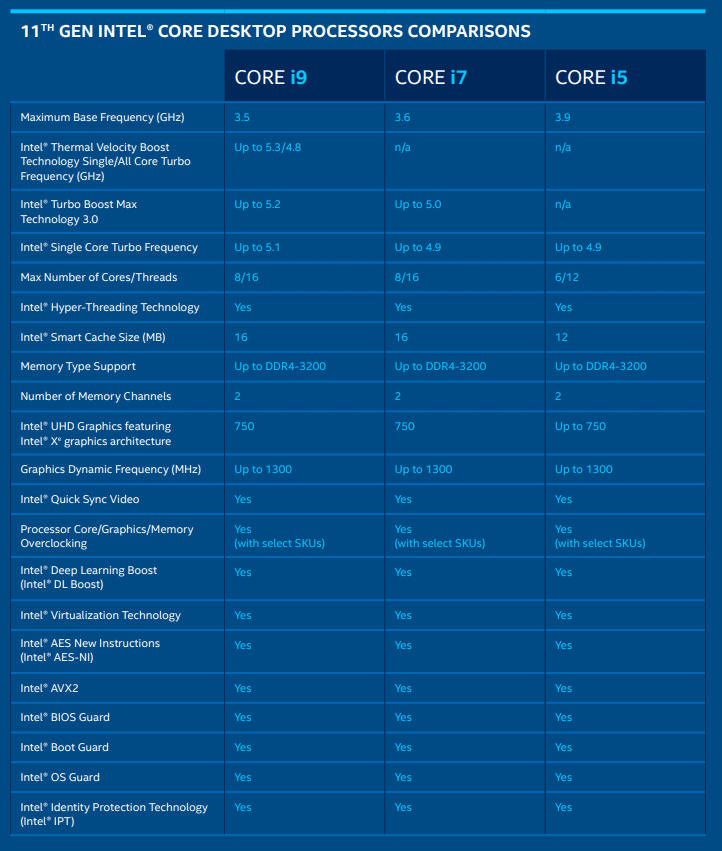 Intel-Core-Gen11-launch