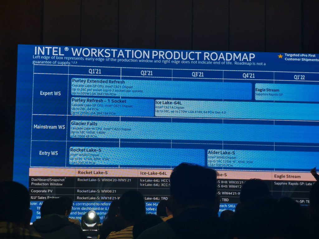 Intel-Roadmap-Wokstation-AlderLakeS