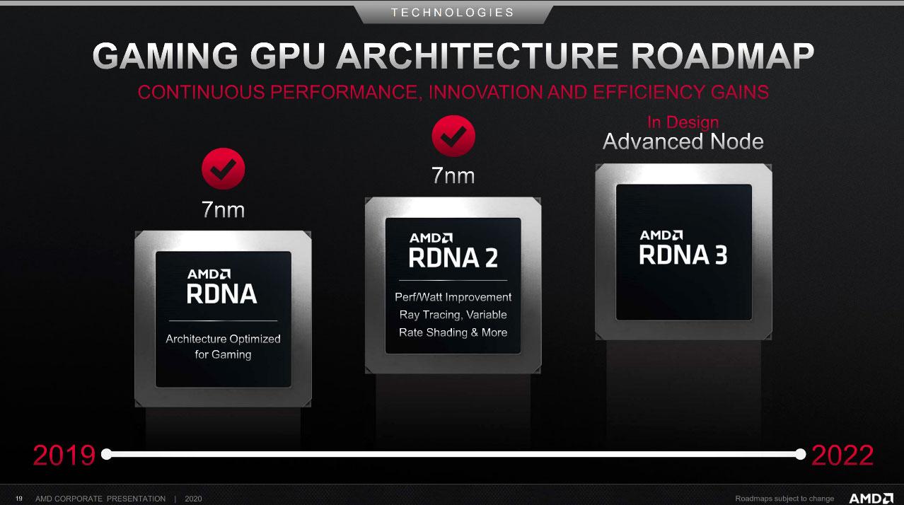 AMD-RDNA-3-002