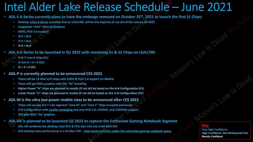 Intel-Alder-Lake-S-Launch-Date
