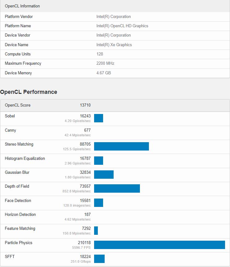 Intel-DG2-Xe-HPG-Geekbench