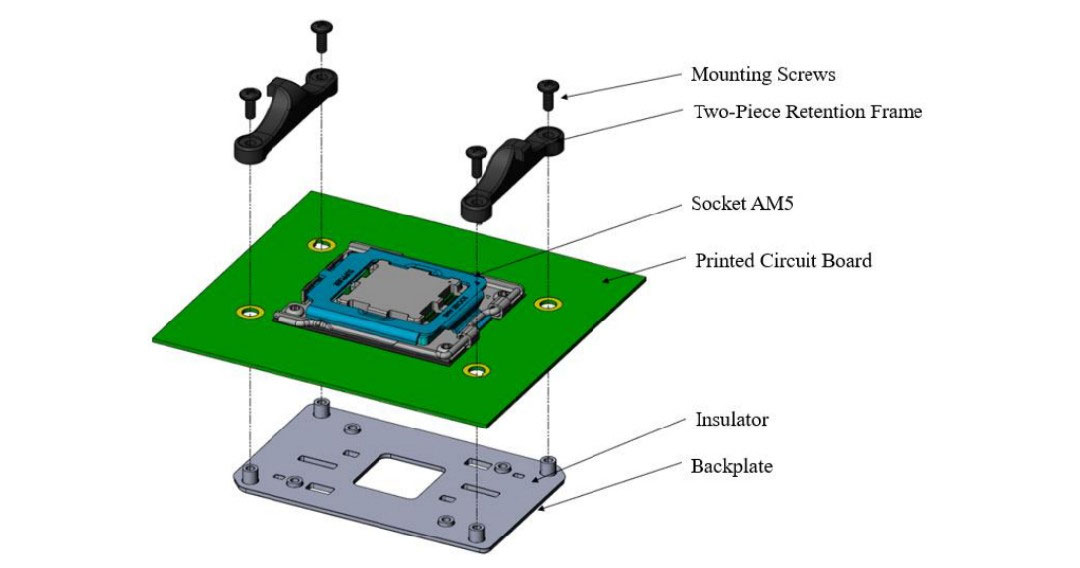 Socket-AM5-002