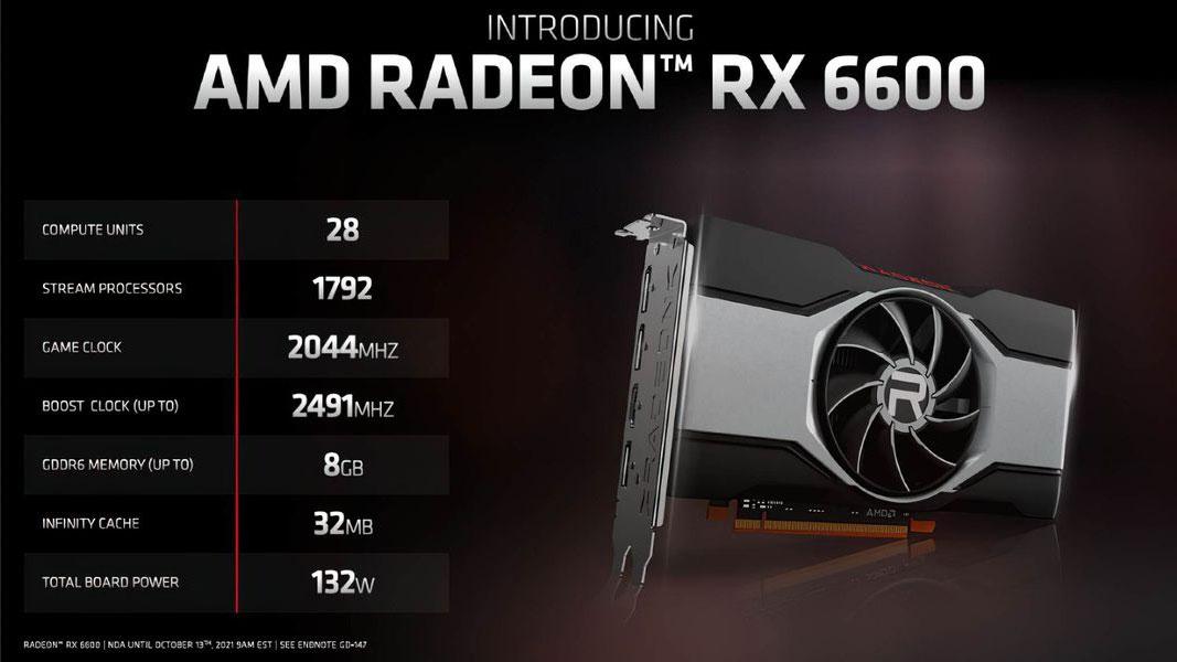 AMD-Radeon-RX-6600-001